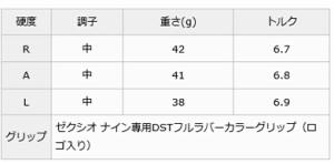 【即納!】【レディース】ダンロップ XXIO 9 フェアウェイウッド XXIO MP900L カーボンシャフト(ボルドーカラー) [ゼクシオ]