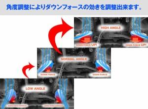 アケア:アルファードANH15 MNH154WD UFS アンダーフロアスポイラー ダウンフォースで走行安定 フロント用 UFSTO-00404