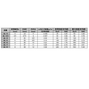 水本機械製作所 強力アルミチェーン 生地(アルマイトなし)磨きのみ 線径3mm AL-3 *価格は1m単価で商