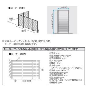 三協アルミ ラステラ オプション ルーバーフェンス/マイリッシュ/コーナー納まり H1800 間口 1.5間(3スパン)×4・5・6尺(2スパ