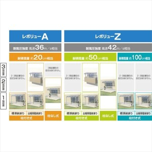 三協アルミ レボリューZ 5.0間×3尺 3000タイプ/関東間/1階用R型/標準収まり/3連結  『テラス屋