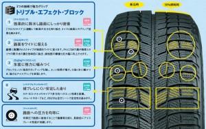 【新品スタッドレスタイヤ】ミシュラン X-ICE3+ 215/55R17 98H XL
