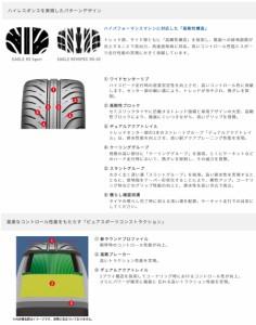 【新品タイヤ】 GOODYEAR EAGLE RS-SPORT S-spec 225/50R16 【2255016tire-pas】