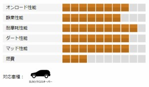 【新品タイヤ】YOKOHAMA GEOLANDAR A/T G015 215/70R16 100H 【2157016tire-suv】