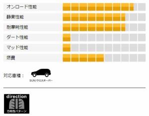 【新品タイヤ】YOKOHAMA PARADA spec-X 285/40R22 110V XL 【2854022tire-suv】