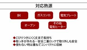 【セット】菊屋 K-10028BR フライパン ダイヤモンドコートIH対応5点セット ふきん付