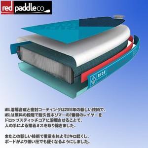 お得な4点SET SUP スタンドアップパドルボード  18 レッドパドル Red Paddle  RIDE 9.8x31 インフレータブルボード エアーボード