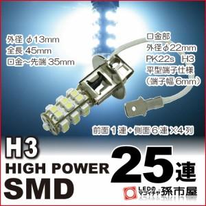 【フォグランプ】 LED マツダ ボンゴトラック用LED ( SK系 ) H17.11【孫市屋車種別】
