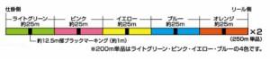 サンライン SUPER CAST PE投3 1.5号−200m