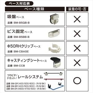 BMO つりピタ/ロッドホルダーM(レール用) ホワイト BM−RH45R