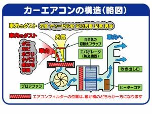 自動車用エアコン クリーンフィルター【トヨタ】PASSO(パッソ) NGC30 【PC-112B】