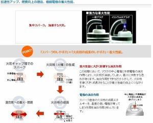 NGK イリジウム MAX プラグ スプリンター マリノ トレノ AE110 1本 BKR5EIX-11P 1219