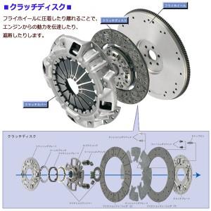 クラッチ 3点 キット アトレー S220G H11/5〜H16/11 DHK014 EXEDY エクセディ カバー ディスク ベアリング 送料無料