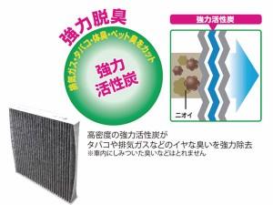 エアコンフィルター フィット GE8 GE9 クリーンフィルタープレミアム PM2.5 対応 活性炭 防カビ ピュリエール PU-514P