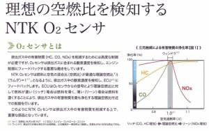 O2センサー NTK 【スズキ】セルボ HG21S マニホールド側 送料無料
