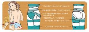 【下半身用補正下着】ラヴィリン 新スリムリフトガードル(春夏向け)ブラック Mサイズ