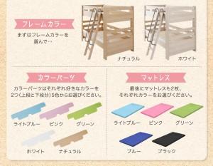 二段ベッド【いろと】【カラーメッシュマットレス付き(ブルー×グリーン)】フレームカラー:ホワイト パーツカラー:ホワイト×ホワイト