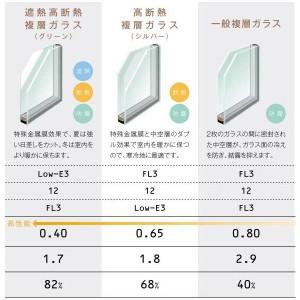 トステム インプラス ウッド 引き違窓 2枚建 複層ガラス 不透明型板4mm+透明3mmガラス: 幅550〜1000mm×高339〜600mm リクシル 内窓 TOS