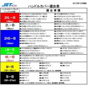 JETイノウエ ハンドルカバー カーボン 富士 細巻 ダブルステッチ LM-B 41cm カーボンレッド 587893 *トラック用品*