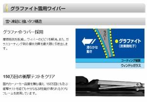 NWB グラファイト雪用ワイパー 280mm 日産 ラフェスタ 助手席 左側用 R28W *ワイパーブレード*