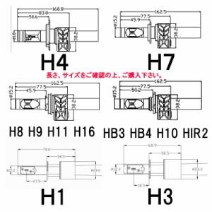 NISSAN デイズルークス H26.2〜 B21A - フォグランプ[H16]2個入り PHILIPS LED H16 ヒートリボン採用 送料無料 6ヶ月保証 K&M
