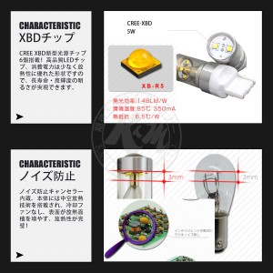 HONDA インスパイア H19.12〜 CP3 - バックランプ[T20シングル]白色 2個入り CREE LED T20 送料無料 6ヶ月保証 K&M