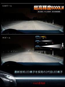 DAIHATSU ミラ アヴィ H17.8〜H18.11 L250・260系 フォグランプ[H8]2個入り LED H8 送料無料 6ヶ月保証 K&M