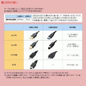 【メール便送料無料】USB2.0 中継プラグ Atype メス-メス USB変換アダプタ UAD-J20A
