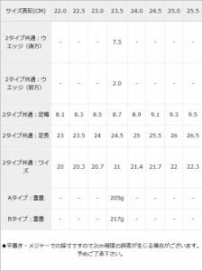 【送料無料】[7.5cm走れる楽チンサンダル|NL|GL|CS||] 2018夏新作 【レディース】【通販】【22.0-25.5cm】◆入荷済