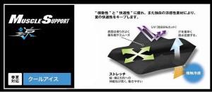 【TS DESIGN】マッスルサポート ネック ガード 8419 1506 【メンズ】【レディース】