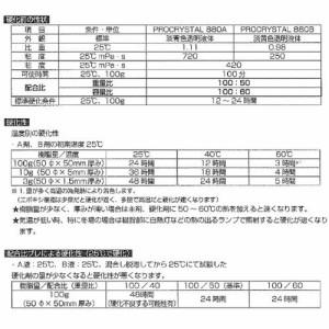 テムコファイン プロクリスタル 880 75gセット