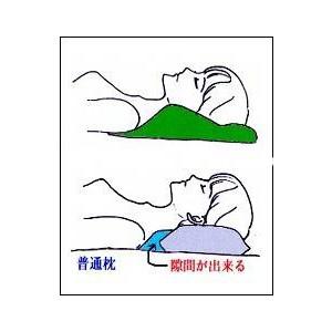 首と肩の隙間を埋める 洗える低反発ショルダー枕(専用カバー付) 綿100% 日本製 送料無料!