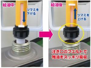 灯油ポリタンク専用コック「コッくんトーユ」 電動ポンプ 灯油ポンプの欠点を解消