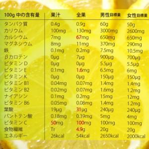 自然栽培レモン 10kg 広島県産 無農薬・無肥料・放射性物質検査済 ヴィーガンレシピ付!