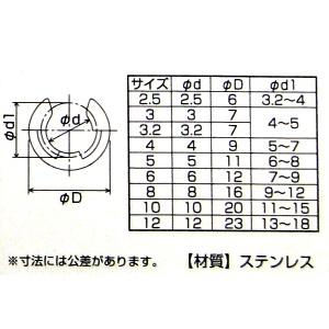 【メール便可】八幡ねじ ステンEリング Bセット 2.5mm、3mm、3.2mm用 2セット