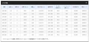 シマノ ディープゲーム BB[DEEPGAME BB] 船竿 ロッド 150-240 SHIMANO◆