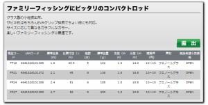 大阪漁具  ファミリーパック パックロッド ロッド 2.1m  FP21 OGK◆