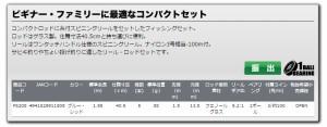 大阪漁具  マイティーJrセット4 パックロッド ロッド 1.65m  FS208 OGK◆