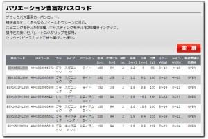 大阪漁具  バススティックX1 ブラック バスロッド BSX1632LSNK OGK◆