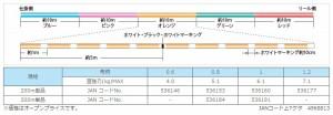 サンライン  鯛の糸PE ×8 ライン PE  0.6号  200m  定形外可能  SUNLINE◆