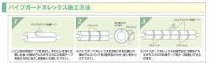 イノアック 配管 保温材 直管 パイプガードヌレックス PGN-80 内径89mm長さ1m GP80A[断熱材 保温筒