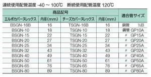 イノアック 配管 保温材 ヌレックス チーズカバー TSGN-25 内径34mm 鋼管GP25A[継手部材 断熱材 保温