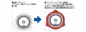 アルパイン(ALPINE) ニッサン/スズキ車用 インナーバッフルボード KTX-N171B