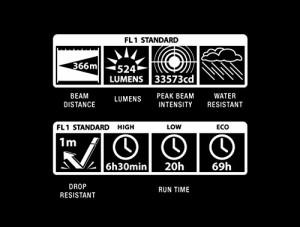 MAG-LITE(マグライト) 懐中電灯 LED ML300L 2D.CELL ST23016 ブラック