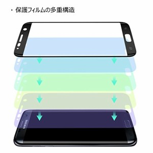 SUPTMAX Galaxy S7 Edge フィルム PET素材 S全面 耐指紋 指さらさら (Galaxy S7 Edge, ブラック)
