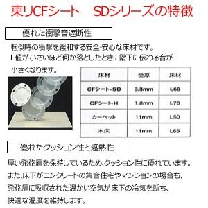 東リ クッションフロア ウォールナット 切売り 約182cm幅 CF6901〜CF6904