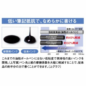 三菱鉛筆 ジェットストリーム MSXE5-1000-07 多機能ボールペン 4&1/5機能ペン ピンク【送料無料】
