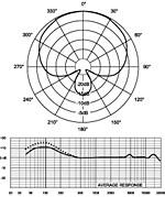 Electro-Voice/ハンド型コンデンサーマイク RE510【EV/エレクトロボイス】