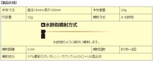 催涙スプレー B-501 ネチュライザー 1/2オンス ペン・タイプ【日本護身用品協会認定】【送料無料(沖縄・離島除く)】【護身グッズ】
