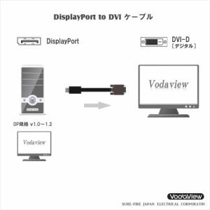 vodaview DisplayPort to DVI 変換ケーブル 1.8m〔黒〕【メール便 送料無料】